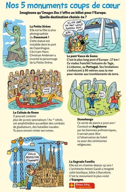 Un tour en europe fred sochard illustration - La cuisine du monstre tours ...